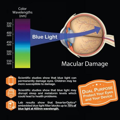 Iphone Blue Light Filter Screen Protector